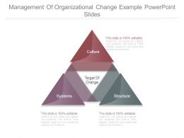 Management Of Organizational Change Example Powerpoint Slides