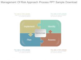 Management Of Risk Approach Process Ppt Sample Download