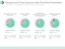 Management Of Team Dynamics Skills Powerpoint Presentation