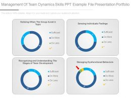 Management Of Team Dynamics Skills Ppt Example File Presentation Portfolio