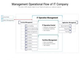 Management Operational Flow Of IT Company