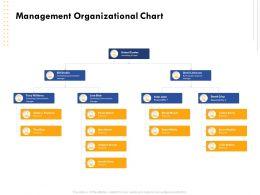 Management Organizational Chart Marketing Director Ppt Powerpoint Inspiration