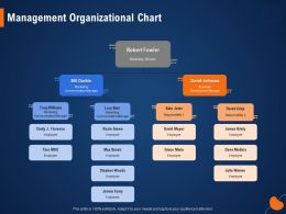 Management Organizational Chart Rosie Green Ppt Powerpoint Presentation Slides Sample