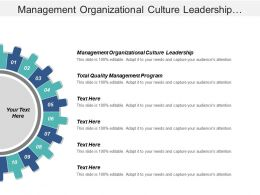 Management Organizational Culture Leadership Total Quality Management Program Cpb