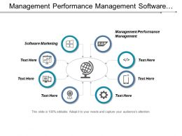 Management Performance Management Software Marketing Network Risk Management Cpb