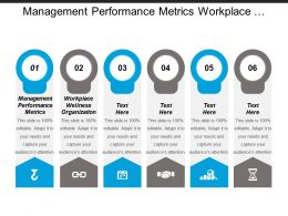 Management Performance Metrics Workplace Wellness Organization Career Development Cpb