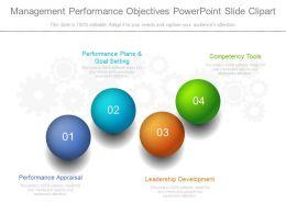 Management Performance Objectives Powerpoint Slide Clipart