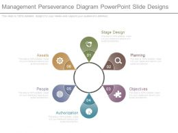 Management Perseverance Diagram Powerpoint Slide Designs