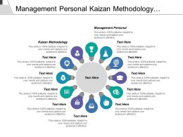 Management Personal Kaizen Methodology Lean Manufacturing Inventories Management Cpb