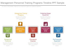 Management Personnel Training Programs Timeline Ppt Sample
