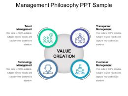 Management Philosophy Ppt Sample