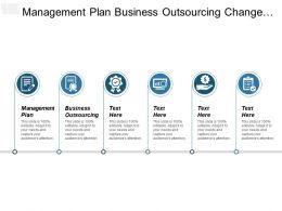 Management Plan Business Outsourcing Change Management Inventory Management Cpb