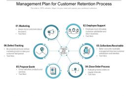 Management Plan For Customer Retention Process