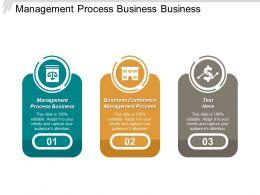 Management Process Business Business Conference Management Process Cpb