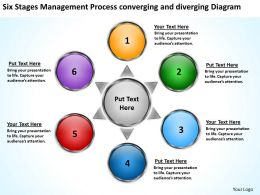 management process converging and diverging diagram Arrows Network Software PowerPoint Slides