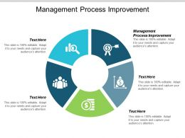 Management Process Improvement Ppt Powerpoint Presentation Summary Slide Download Cpb
