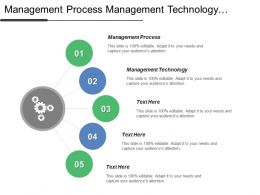 Management Process Management Technology Success Factors Management Concept
