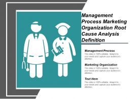 Management Process Marketing Organization Root Cause Analysis Definition Cpb