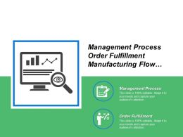Management Process Order Fulfillment Manufacturing Flow Scheduling Supplier Interface