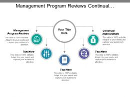 Management Program Reviews Continual Improvement Harvard Business Reviews