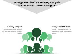 Management Reduce Industry Analysis Gather Facts Threats Strengths