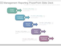 Management Reporting Powerpoint Slide Deck