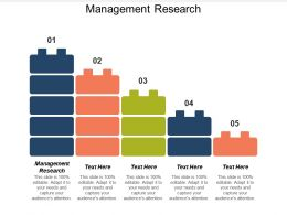 Management Research Ppt Powerpoint Presentation Gallery Graphics Template Cpb
