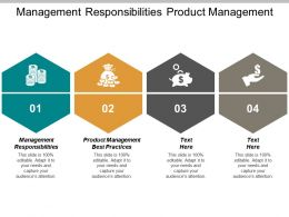 Management Responsibilities Product Management Best Practices Revenue Forecasting Methods Cpb