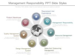 Management Responsibility Ppt Slide Styles