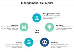 Management Risk Model Ppt Powerpoint Presentation Summary Example Introduction Cpb