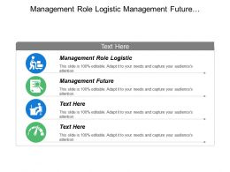 Management Role Logistic Management Future Global Value Chain