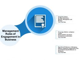 Management Rules Of Engagement In Business