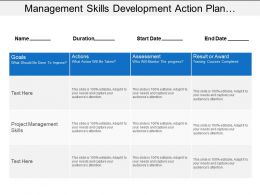 Management Skills Development Action Plan Showing Goals And Assessment