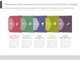 Management Skills Development Example Powerpoint Presentation Templates