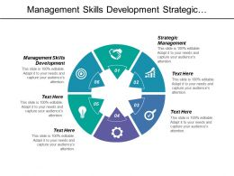 Management Skills Development Strategic Management Global Business Organizational Structure Cpb