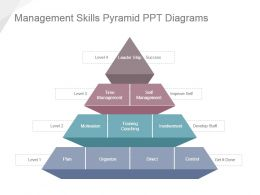 management_skills_pyramid_ppt_diagrams_Slide01