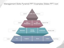 Management Skills Pyramid Ppt Examples Slides Ppt Icon