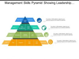 Management Skills Pyramid Showing Leadership And Time Management