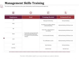 Management Skills Training Accounts Payable Ppt Powerpoint Presentation Summary
