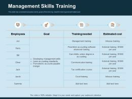 Management Skills Training Goal Ppt Inspiration