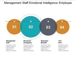 Management Staff Emotional Intelligence Employee Benefits Online Communication Cpb