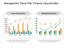 Management Stock Plan Finance Opportunities Presentation Solution Predictive Analytics Cpb
