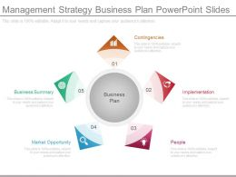 management_strategy_business_plan_powerpoint_slides_Slide01