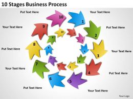 Management Strategy Consulting 10 Stages Business Process Powerpoint Templates PPT Backgrounds For Slides