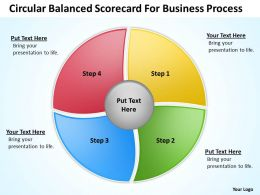 Management Strategy Consulting For Business Process Powerpoint Templates PPT Backgrounds Slides 0617
