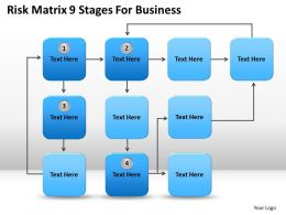 Management Strategy Consulting Stages For Business Powerpoint Templates PPT Backgrounds Slides 0617
