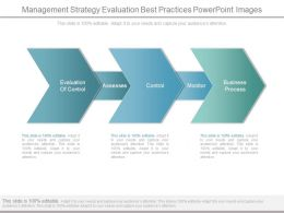 Management Strategy Evaluation Best Practices Powerpoint Images