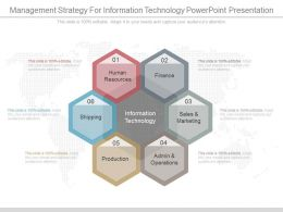 Management Strategy For Information Technology Powerpoint Presentation