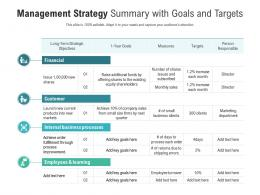 Management Strategy Summary With Goals And Targets