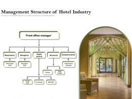 Management Structure Of Hotel Industry